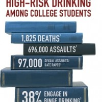 college drinking graphic